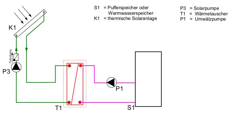 solare-einspeisung-01